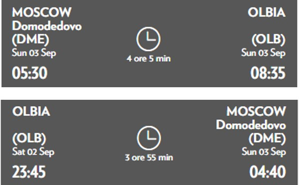 Как добраться до Сардинии: аэропорт Ольбия