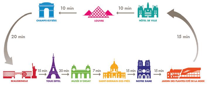 Карта остановок Batobus париж туры париж все об париже что смотреть париж Париж за 2 дня Batobus map