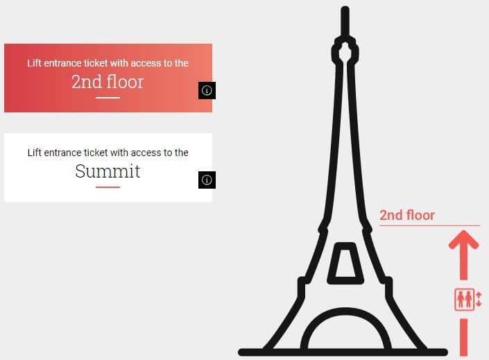 Смотровая площадка Эйфелевой башни париж туры париж все об париже что смотреть париж Париж за 2 дня Eifell