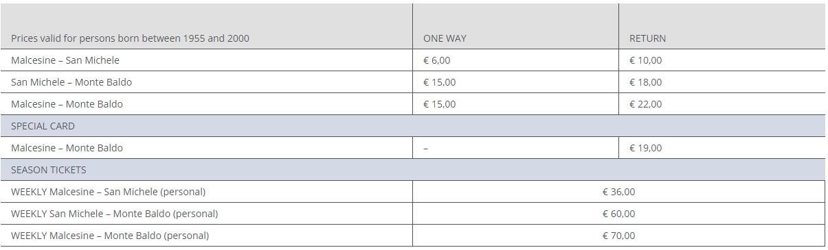 Стоимость канатной дороги Монте Бальдо