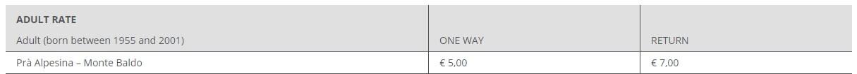 Стоимость кресельного подъемника Prà Alpesina